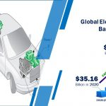 Electriic Vehicle Battery